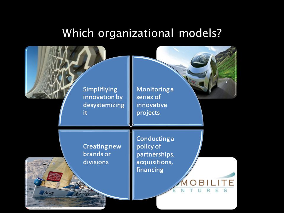Which organizational models.