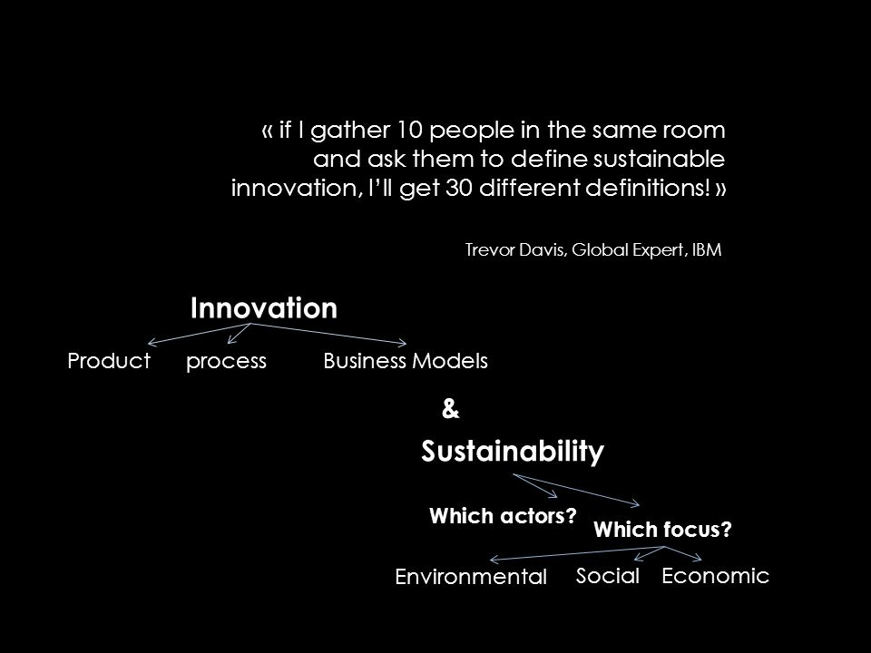 « if I gather 10 people in the same room and ask them to define sustainable innovation, I'll get 30 different definitions.