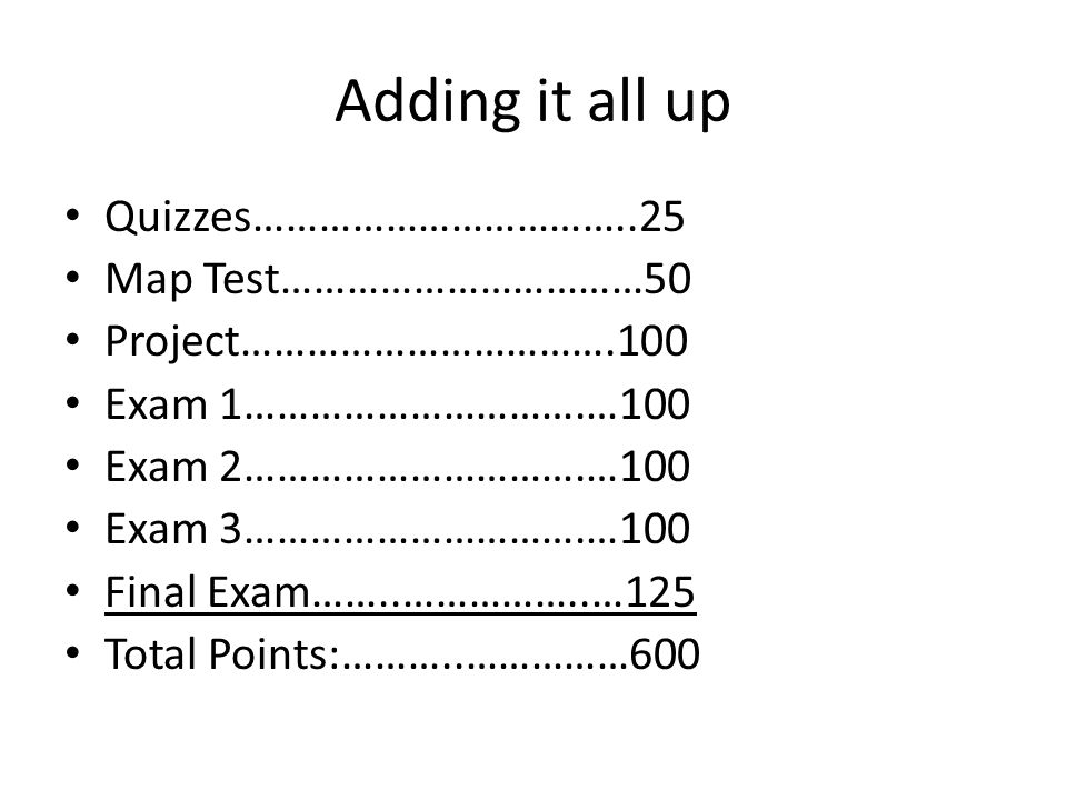 Adding it all up Quizzes……………………………..25 Map Test……………………………50 Project…………………………….100 Exam 1………………………….…100 Exam 2………………………….…100 Exam 3………………………….…100