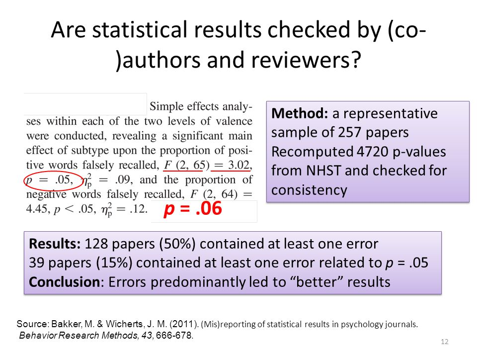 Source: Bakker, M. & Wicherts, J. M. (2011). (Mis)reporting of statistical results in psychology journals. Behavior Research Methods, 43, 666-678. Res