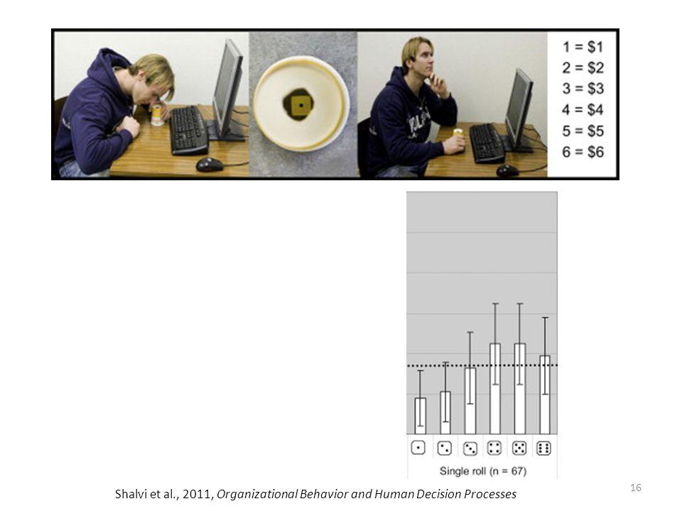 16 Shalvi et al., 2011, Organizational Behavior and Human Decision Processes
