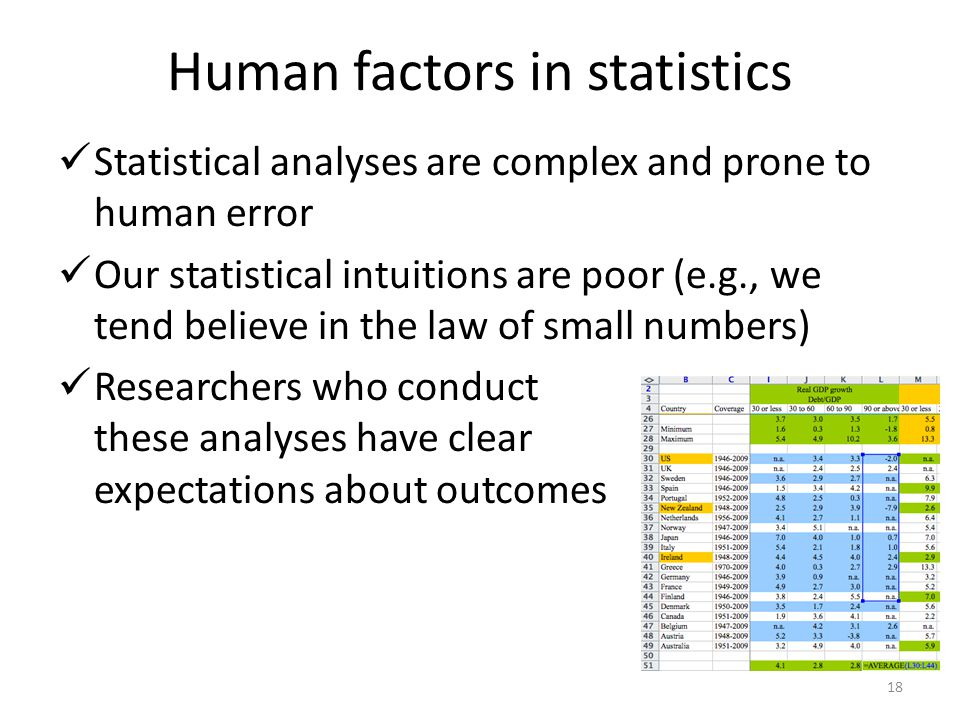 Human factors in statistics Statistical analyses are complex and prone to human error Our statistical intuitions are poor (e.g., we tend believe in the law of small numbers) Researchers who conduct these analyses have clear expectations about outcomes 18