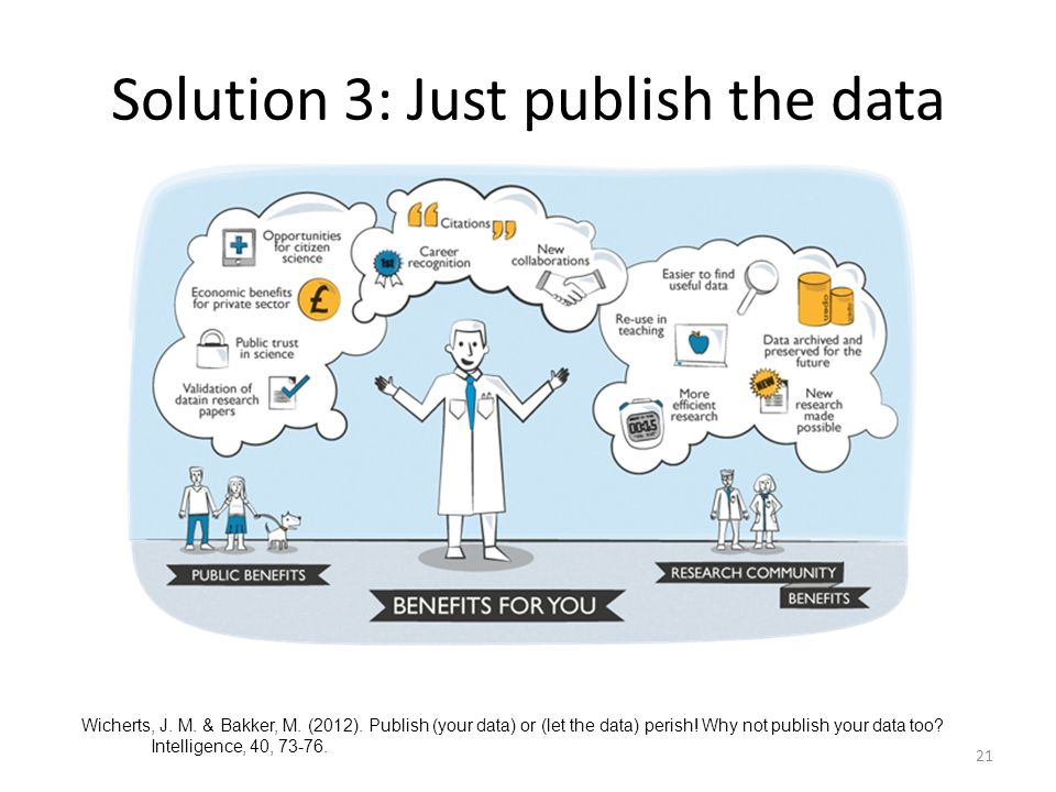 Solution 3: Just publish the data 21 Wicherts, J. M.