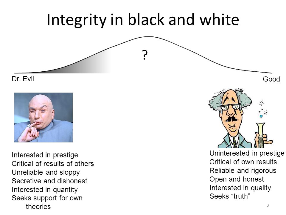Integrity in black and white 3 Uninterested in prestige Critical of own results Reliable and rigorous Open and honest Interested in quality Seeks truth Good Interested in prestige Critical of results of others Unreliable and sloppy Secretive and dishonest Interested in quantity Seeks support for own theories Dr.