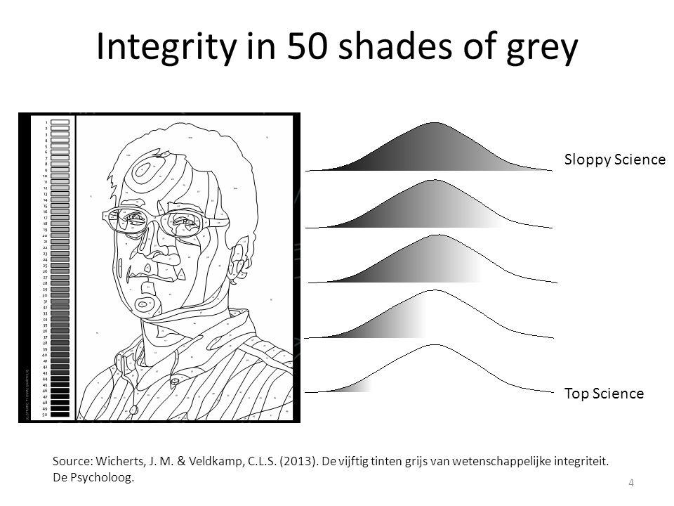 4 Integrity in 50 shades of grey Source: Wicherts, J. M. & Veldkamp, C.L.S. (2013). De vijftig tinten grijs van wetenschappelijke integriteit. De Psyc