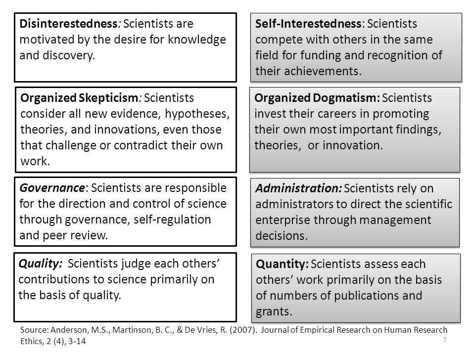 Governance: Scientists are responsible for the direction and control of science through governance, self-regulation and peer review.