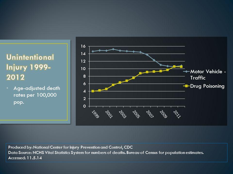 75% of the 2000 cohort of heroin tx pts started with an prescription opioid Cicero TJ, Ellis MS; Surratt HL; Kurtz SP.