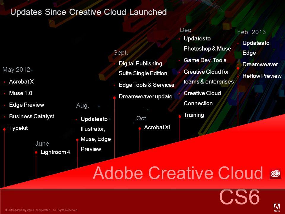 #createnow June Lightroom 4 May 2012 Acrobat X Muse 1.0 Edge Preview Business Catalyst Typekit CS6 Dec.