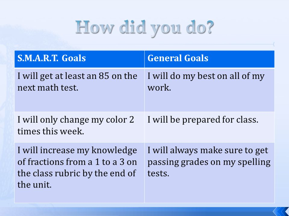 S.M.A.R.T. GoalsGeneral Goals I will get at least an 85 on the next math test. I will do my best on all of my work. I will only change my color 2 time
