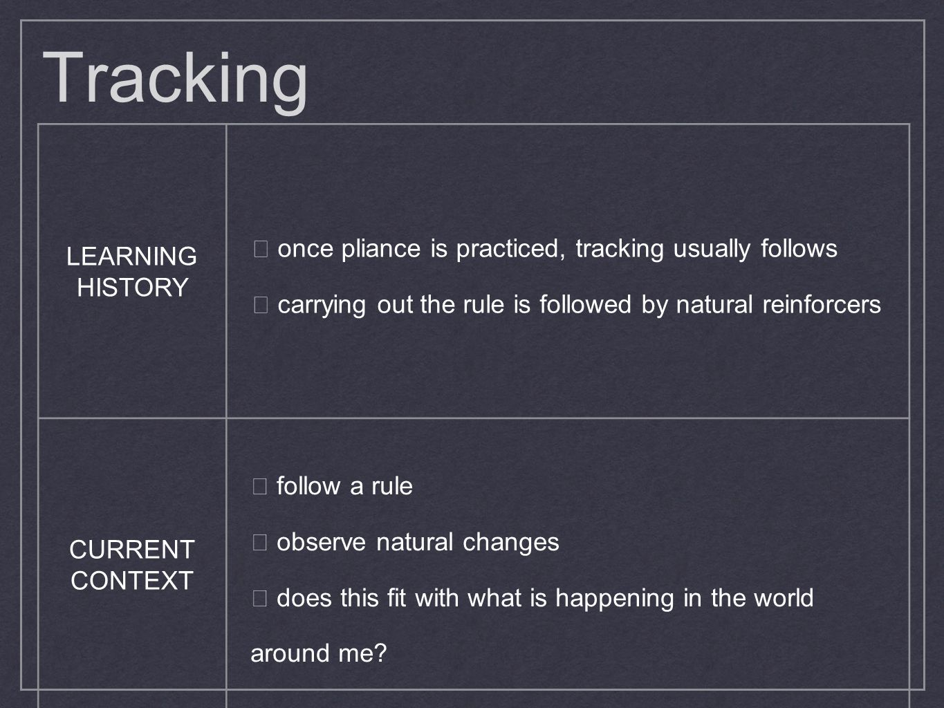 Tracking LEARNING HISTORY ★ once pliance is practiced, tracking usually follows ★ carrying out the rule is followed by natural reinforcers CURRENT CONTEXT ★ follow a rule ★ observe natural changes ★ does this fit with what is happening in the world around me
