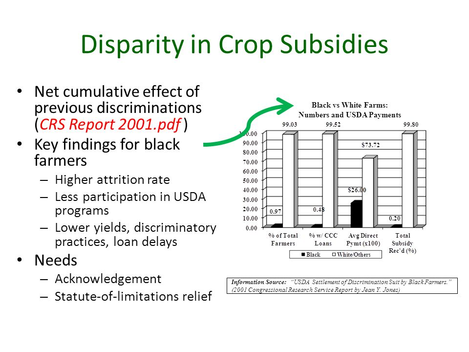 Disparity in Crop Subsidies Net cumulative effect of previous discriminations (CRS Report 2001.pdf ) Key findings for black farmers – Higher attrition rate – Less participation in USDA programs – Lower yields, discriminatory practices, loan delays Needs – Acknowledgement – Statute-of-limitations relief Black vs White Farms: Numbers and USDA Payments Information Source: USDA Settlement of Discrimination Suit by Black Farmers. (2001 Congressional Research Service Report by Jean Y.