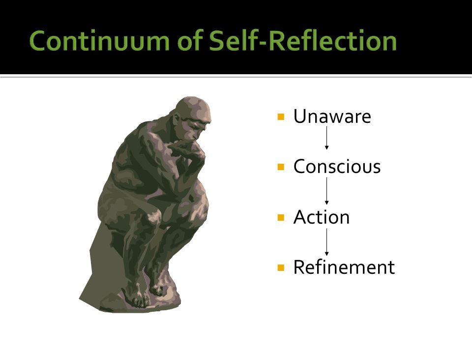  Unaware  Conscious  Action  Refinement