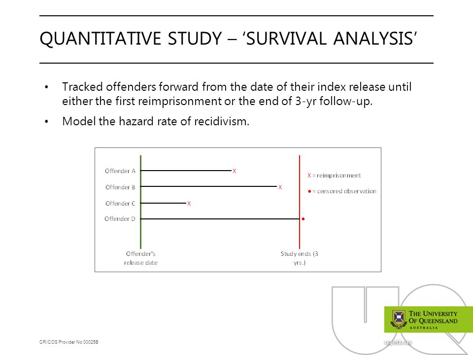 CRICOS Provider No 00025B uq.edu.au QUANTITATIVE STUDY – 'SURVIVAL ANALYSIS' Tracked offenders forward from the date of their index release until eith