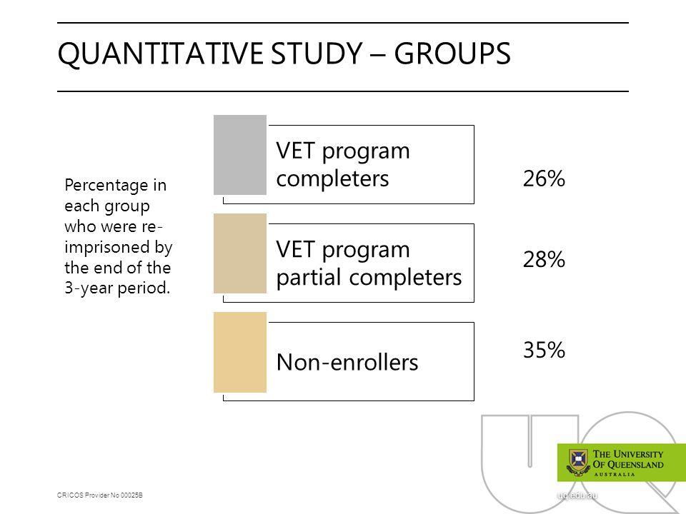 CRICOS Provider No 00025B uq.edu.au QUANTITATIVE STUDY – GROUPS VET program completers VET program partial completers Non-enrollers Percentage in each