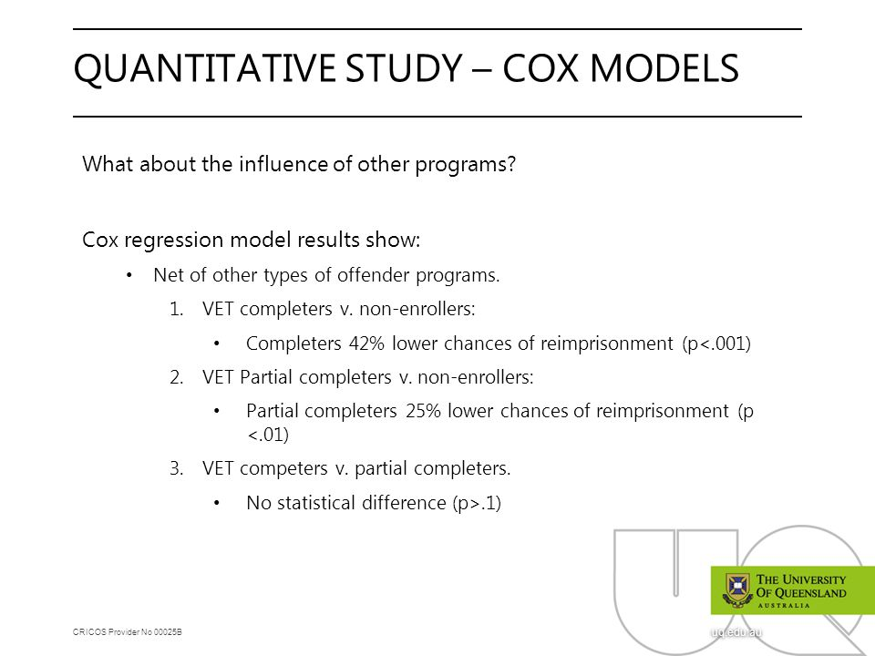 CRICOS Provider No 00025B uq.edu.au QUANTITATIVE STUDY – COX MODELS What about the influence of other programs.