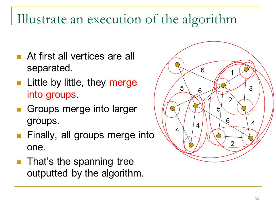 Illustrate an execution of the algorithm At first all vertices are all separated.