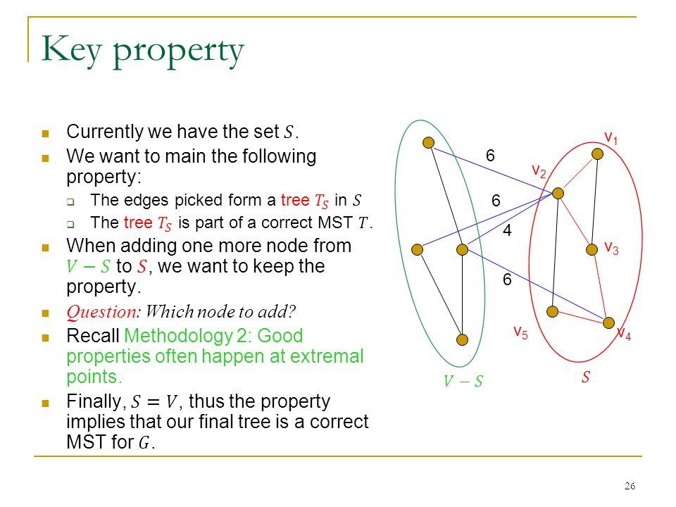 Key property 6 6 4 6 v1v1 v2v2 v3v3 v4v4 v5v5 26