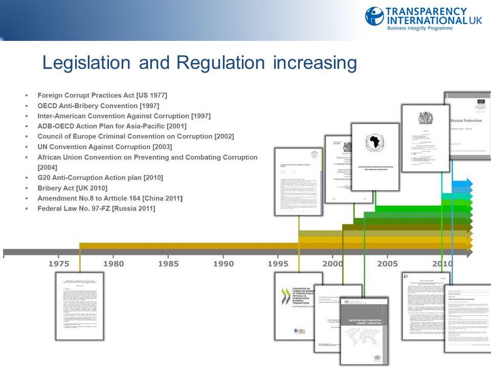 13 Legislation and Regulation increasing