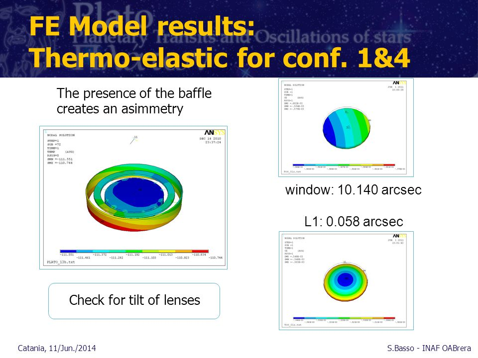 FE Model results: Thermo-elastic for conf. 1&4 Catania, 11/Jun./2014S.Basso - INAF OABrera Check for tilt of lenses The presence of the baffle creates