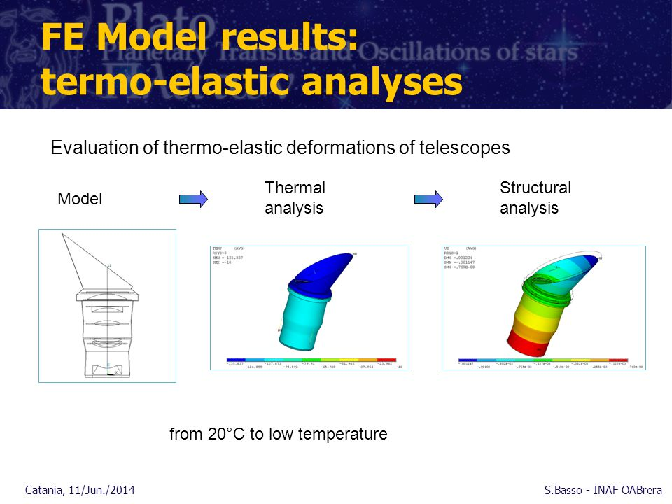 FE Model results: termo-elastic analyses Evaluation of thermo-elastic deformations of telescopes from 20°C to low temperature Model Thermal analysis S