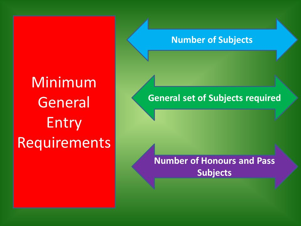 Minimum General Entry Requirements Number of Subjects Number of Honours and Pass Subjects General set of Subjects required