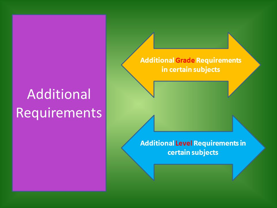 Additional Requirements Additional Grade Requirements in certain subjects Additional Level Requirements in certain subjects