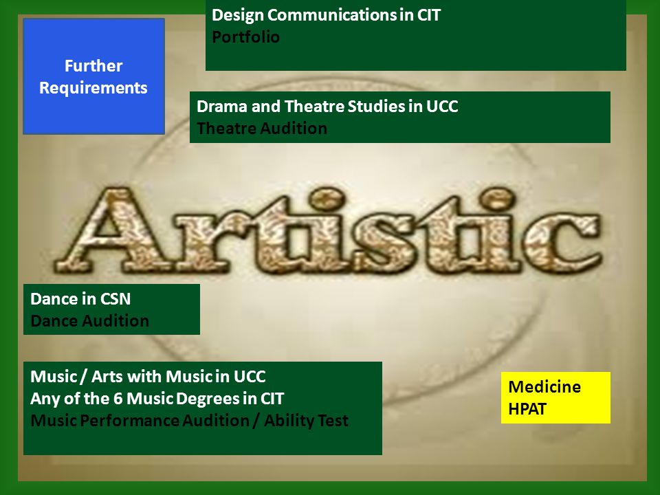 Further Requirements Design Communications in CIT Portfolio Drama and Theatre Studies in UCC Theatre Audition Dance in CSN Dance Audition Music / Arts with Music in UCC Any of the 6 Music Degrees in CIT Music Performance Audition / Ability Test Medicine HPAT