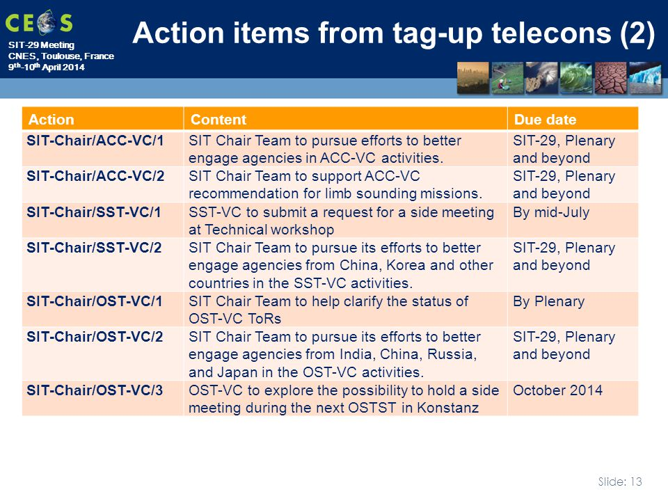 SIT-29 Meeting CNES, Toulouse, France 9 th -10 th April 2014 Slide: 13 Action items from tag-up telecons (2) ActionContentDue date SIT-Chair/ACC-VC/1S