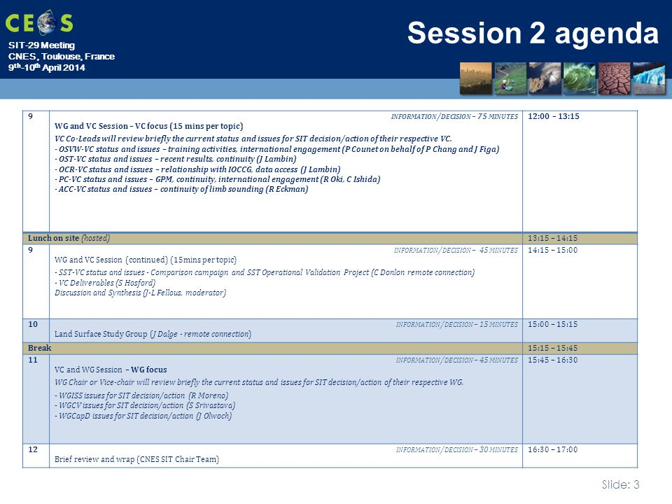 SIT-29 Meeting CNES, Toulouse, France 9 th -10 th April 2014 Slide: 3 Session 2 agenda 9 INFORMATION / DECISION – 75 MINUTES WG and VC Session – VC fo