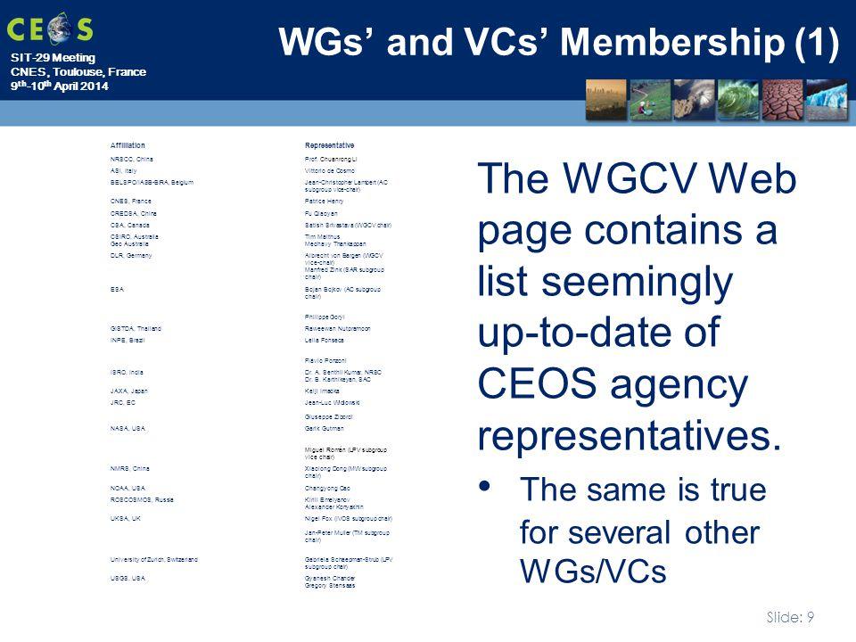 SIT-29 Meeting CNES, Toulouse, France 9 th -10 th April 2014 Slide: 9 WGs' and VCs' Membership (1) Affliliation Representative NRSCC, China Prof. Chua