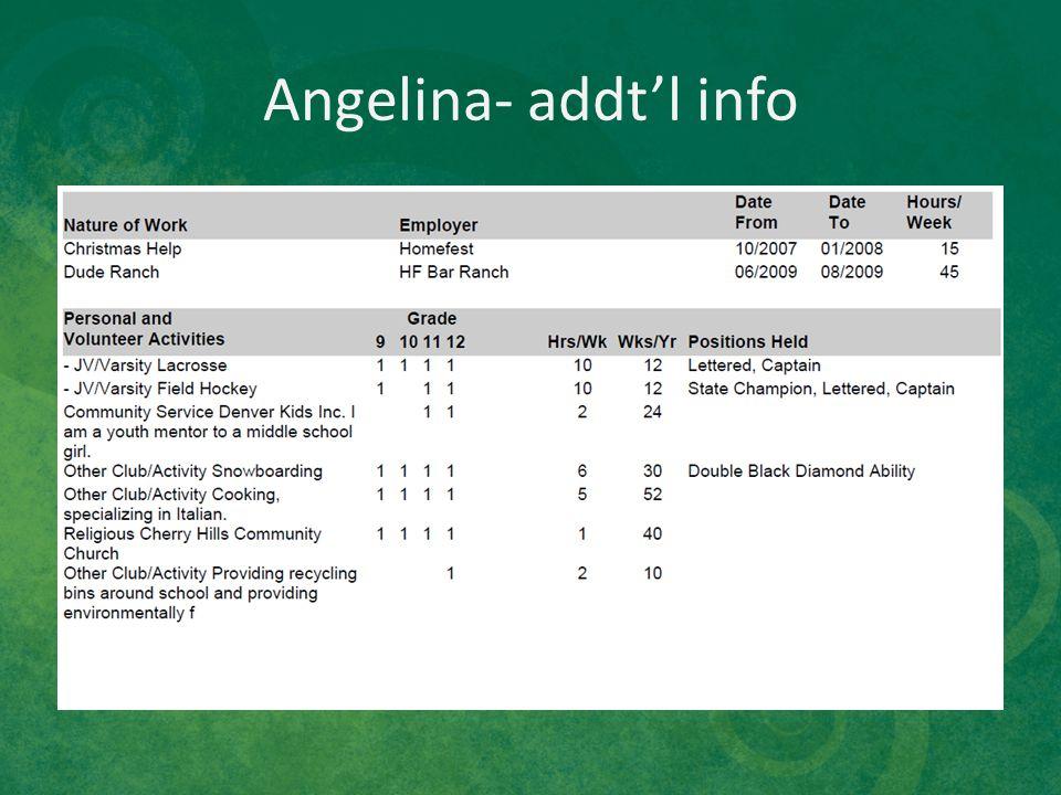Angelina- addt'l info