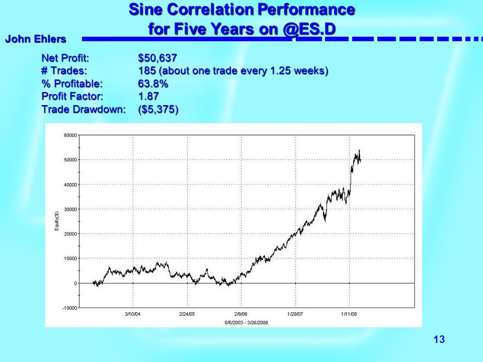 John Ehlers 13 Sine Correlation Performance for Five Years on @ES.D Net Profit:$50,637 # Trades:185 (about one trade every 1.25 weeks) % Profitable:63