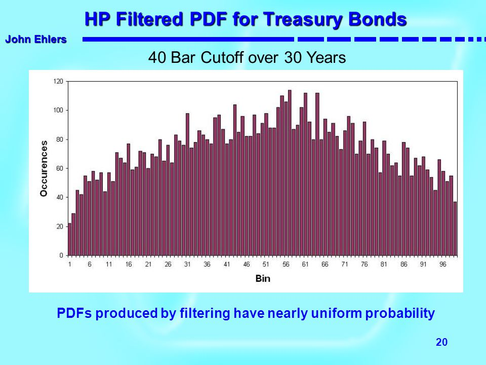 John Ehlers 20 HP Filtered PDF for Treasury Bonds HP Filtered PDF for Treasury Bonds 40 Bar Cutoff over 30 Years PDFs produced by filtering have nearl