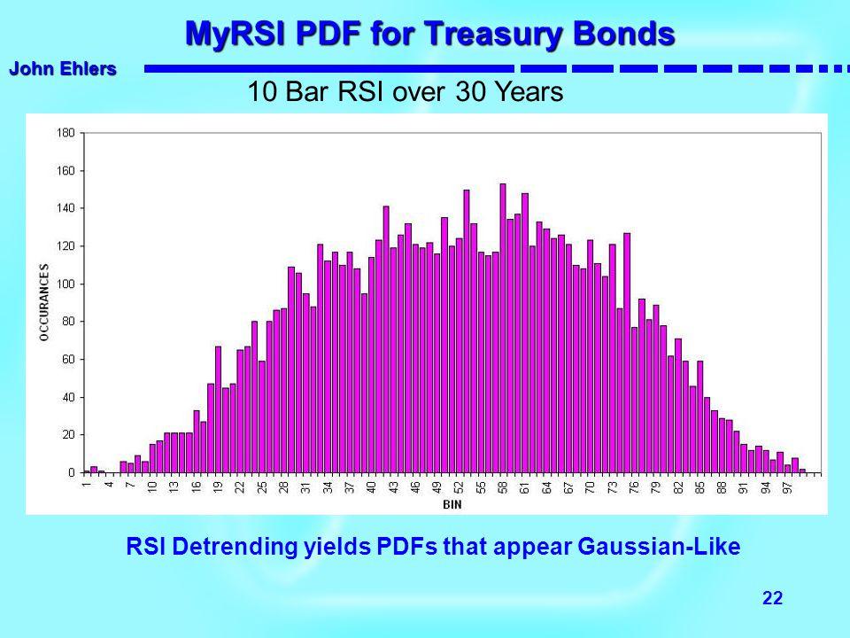 John Ehlers 22 MyRSI PDF for Treasury Bonds MyRSI PDF for Treasury Bonds 10 Bar RSI over 30 Years RSI Detrending yields PDFs that appear Gaussian-Like