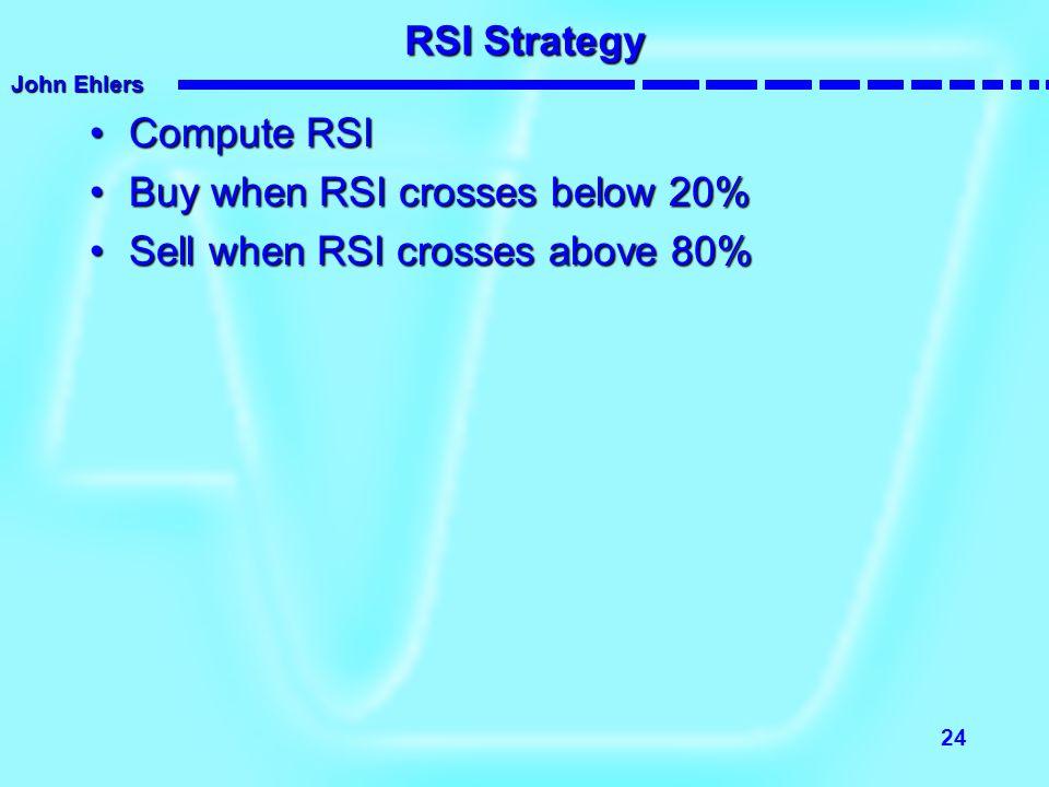 John Ehlers 24 RSI Strategy Compute RSICompute RSI Buy when RSI crosses below 20%Buy when RSI crosses below 20% Sell when RSI crosses above 80%Sell wh