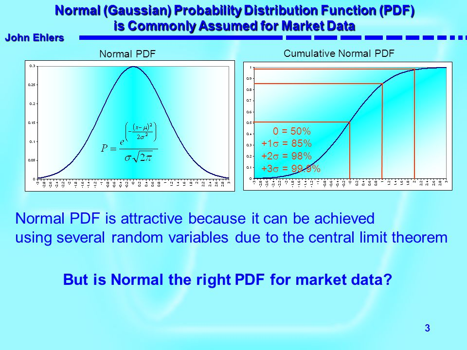 John Ehlers 3 Normal (Gaussian) Probability Distribution Function (PDF) is Commonly Assumed for Market Data Normal PDF Cumulative Normal PDF 0 = 50% +