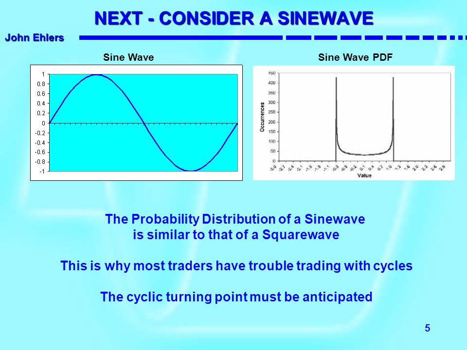 John Ehlers 5 NEXT - CONSIDER A SINEWAVE Sine Wave Sine Wave PDF The Probability Distribution of a Sinewave is similar to that of a Squarewave This is