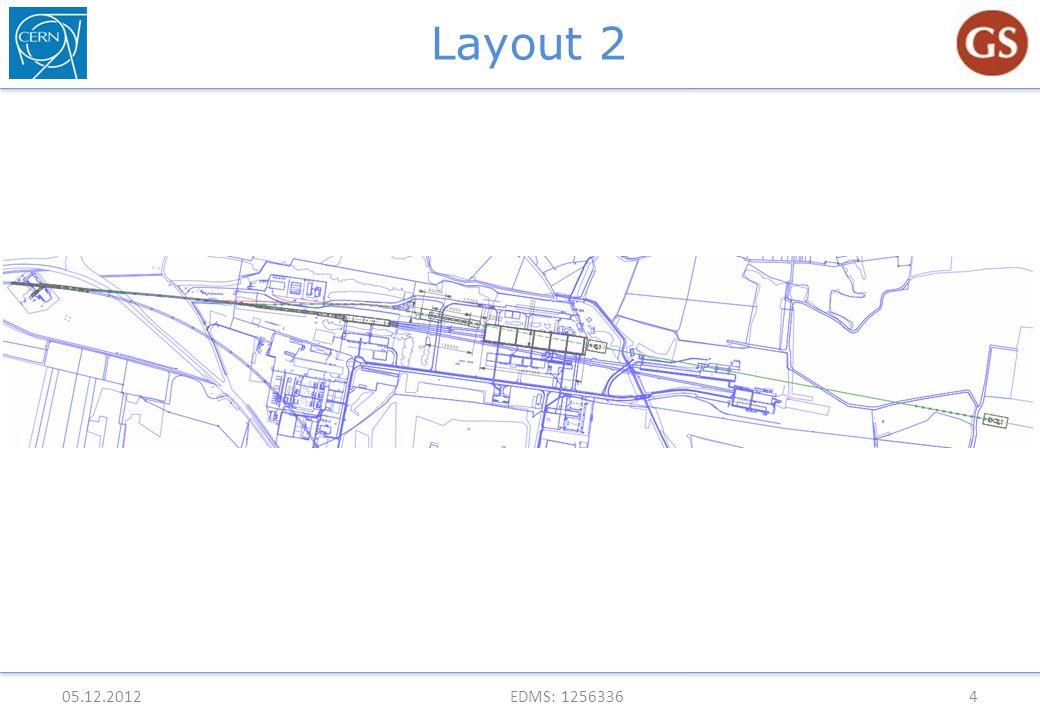 Layout 2 – Long profile 05.12.2012EDMS: 12563365