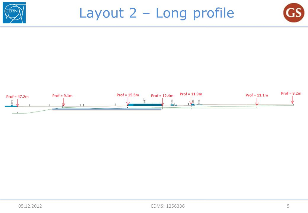 Layout 2 – Long profile 05.12.2012EDMS: 12563365