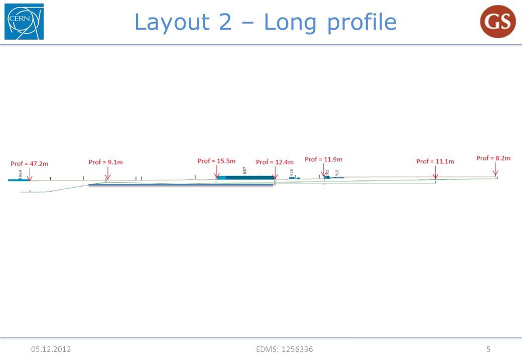 Layout 2 – Long profile 05.12.2012EDMS: 12563366