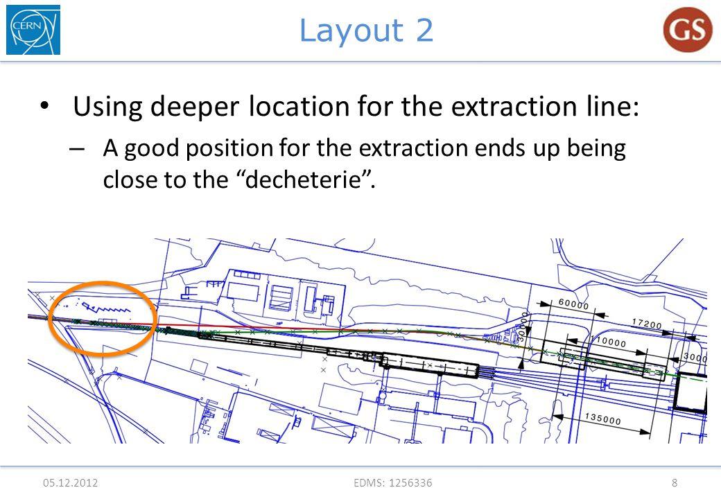 Layout 2 – EHN1 ext.