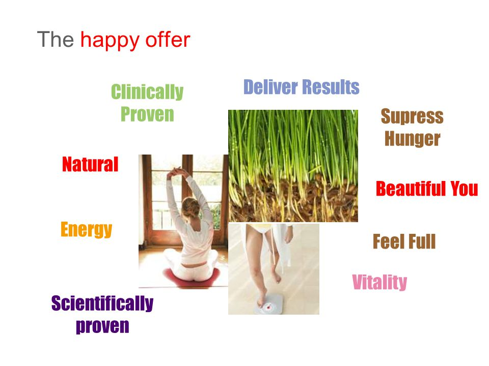 © Dragon 1 Craven Hill London W2 3EN +44 (0)20 7262 4488 27 The happy offer Beautiful You Deliver Results Clinically Proven Supress Hunger Vitality Feel Full Energy Natural Scientifically proven