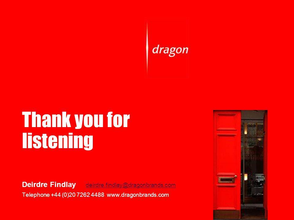 Thank you for listening Deirdre Findlay deirdre.findlay@dragonbrands.com deirdre.findlay@dragonbrands.com Telephone +44 (0)20 7262 4488 www.dragonbrands.com