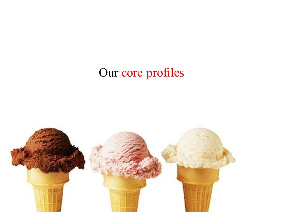 © Dragon 1 Craven Hill London W2 3EN +44 (0)20 7262 4488 8 Our core profiles