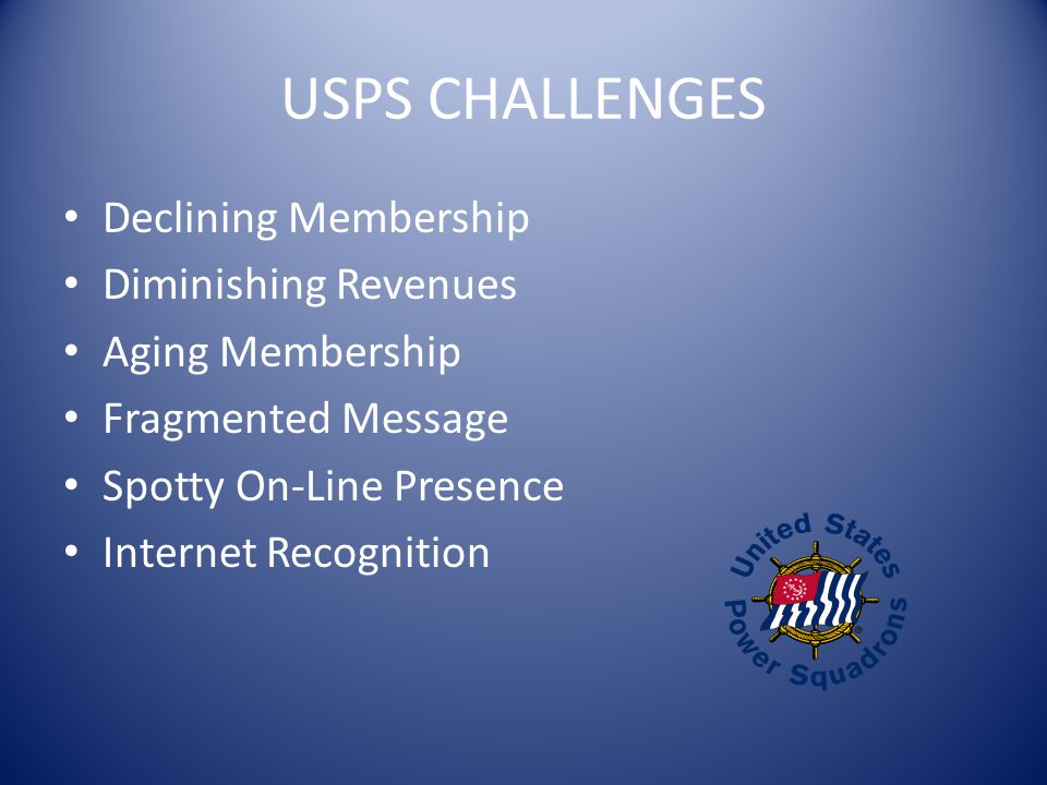 USPS CHALLENGES Declining Membership Diminishing Revenues Aging Membership Fragmented Message Spotty On-Line Presence Internet Recognition