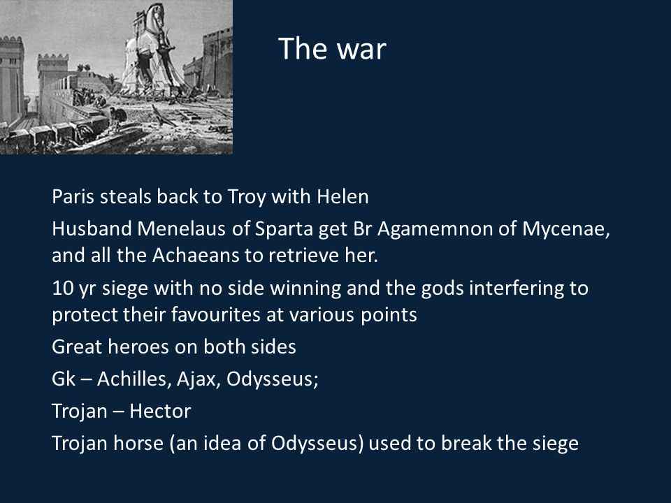 AFTER The war Many stories of the difficulties the heroes had after the fall of Troy Most famous Odysseus (told in the Odyssey) Circe the witch, Cyclops, Lotus eaters, wife's suitors, Reunited with his son Telemachus.