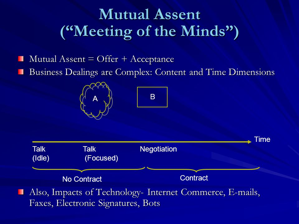 Mutual Assent ( Meeting of the Minds ) Mutual Assent = Offer + Acceptance Business Dealings are Complex: Content and Time Dimensions Also, Impacts of Technology- Internet Commerce, E-mails, Faxes, Electronic Signatures, Bots B A Talk Talk Negotiation (Idle) (Focused) Time No Contract Contract