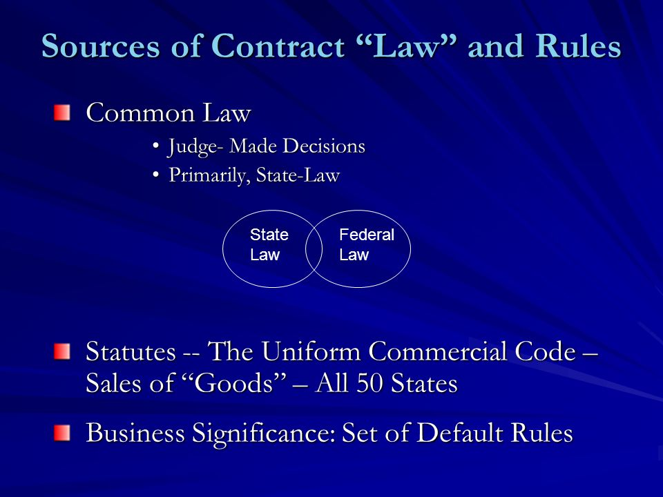Sources of Contract Law and Rules Common Law Judge- Made DecisionsJudge- Made Decisions Primarily, State-LawPrimarily, State-Law Statutes -- The Uniform Commercial Code – Sales of Goods – All 50 States Business Significance: Set of Default Rules State Law Federal Law