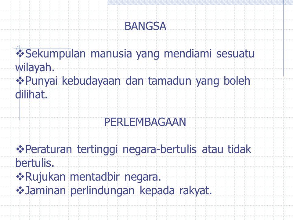 Ciri-ciri Negara dan Bangsa Kesultanan Melayu Melaka