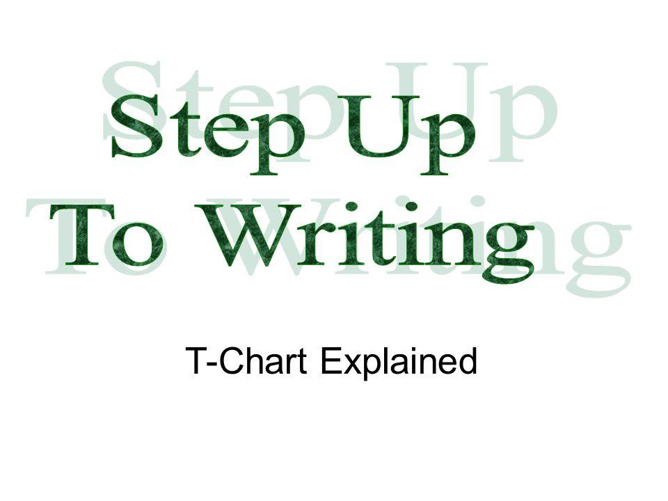T-Chart Explained